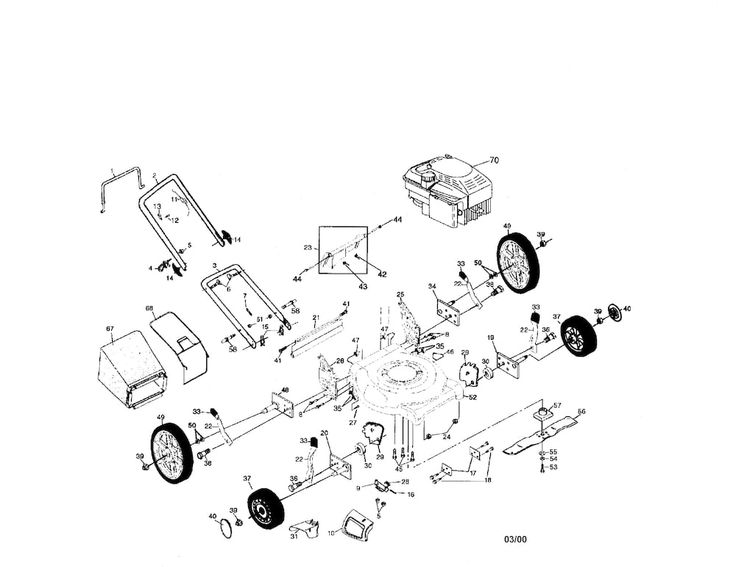 manual for craftman model 247.88760 mower